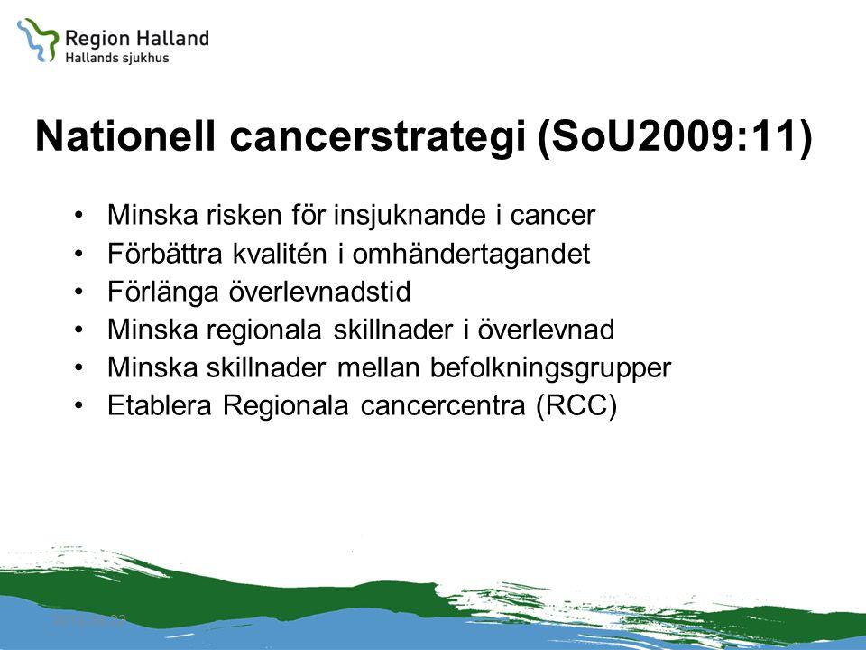 2010-04-22 Nationell cancerstrategi (SoU2009:11) Minska risken för insjuknande i cancer Förbättra kvalitén i omhändertagandet Förlänga överlevnadstid