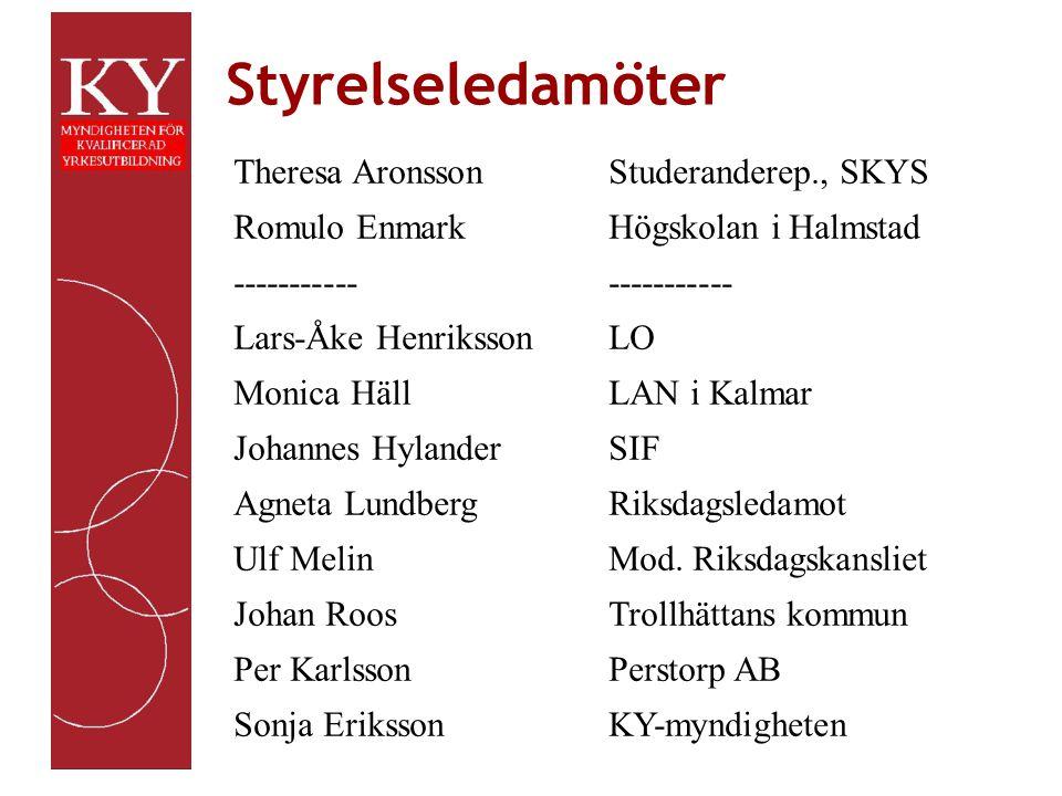 Styrelseledamöter Fakta Theresa Aronsson Studeranderep., SKYS Romulo EnmarkHögskolan i Halmstad----------- Lars-Åke HenrikssonLO Monica HällLAN i Kalmar Johannes HylanderSIF Agneta LundbergRiksdagsledamot Ulf MelinMod.