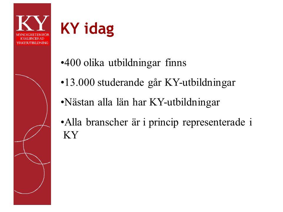KY idag Fakta 400 olika utbildningar finns 13.000 studerande går KY-utbildningar Nästan alla län har KY-utbildningar Alla branscher är i princip representerade i KY