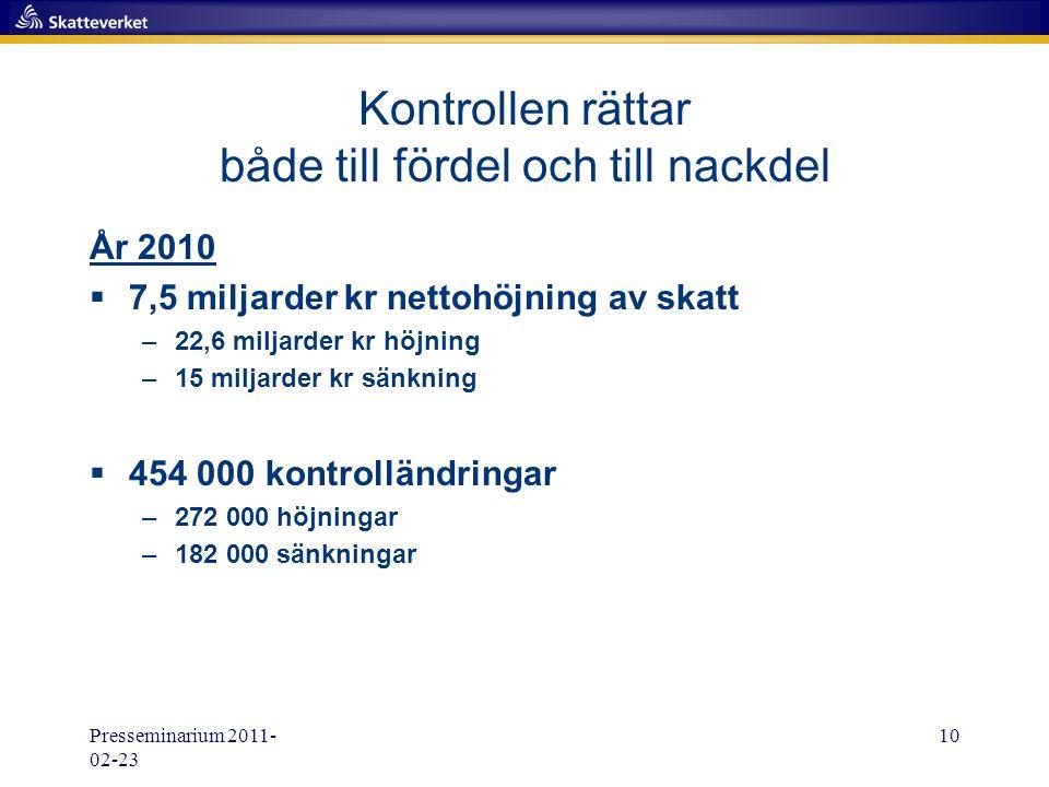 Presseminarium 2011- 02-23 10 Kontrollen rättar både till fördel och till nackdel År 2010  7,5 miljarder kr nettohöjning av skatt –22,6 miljarder kr
