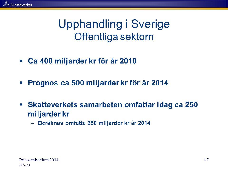 Presseminarium 2011- 02-23 17 Upphandling i Sverige Offentliga sektorn  Ca 400 miljarder kr för år 2010  Prognos ca 500 miljarder kr för år 2014  S