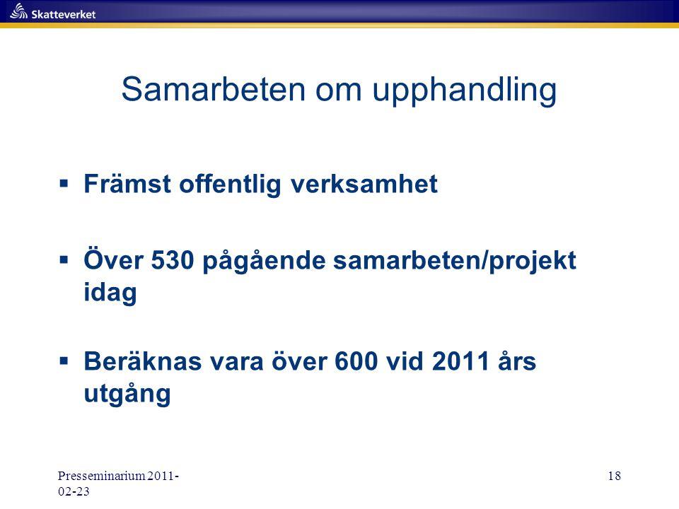 Presseminarium 2011- 02-23 18 Samarbeten om upphandling  Främst offentlig verksamhet  Över 530 pågående samarbeten/projekt idag  Beräknas vara över