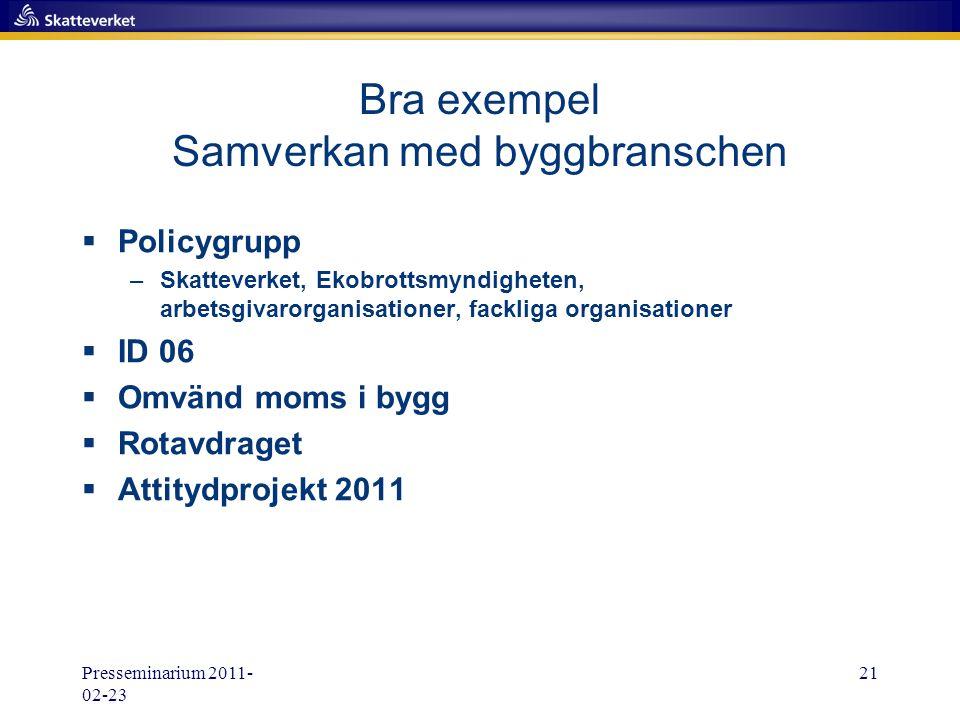 Presseminarium 2011- 02-23 21 Bra exempel Samverkan med byggbranschen  Policygrupp –Skatteverket, Ekobrottsmyndigheten, arbetsgivarorganisationer, fa