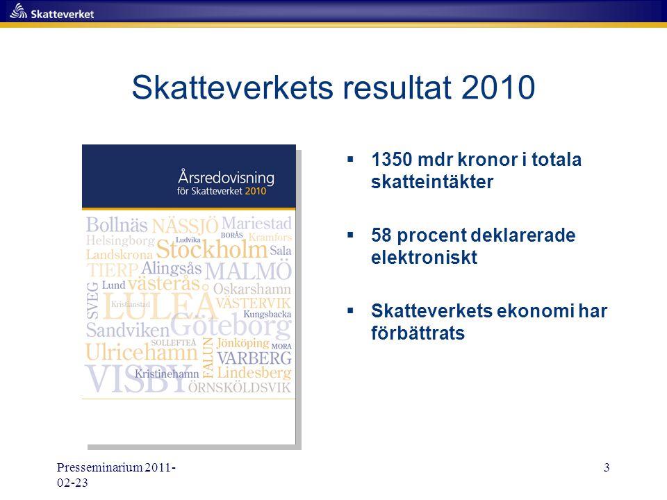 Presseminarium 2011- 02-23 3 Skatteverkets resultat 2010  1350 mdr kronor i totala skatteintäkter  58 procent deklarerade elektroniskt  Skatteverke