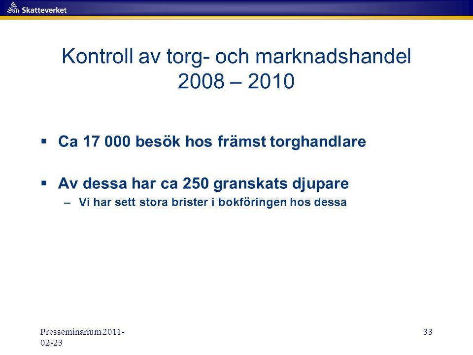 Presseminarium 2011- 02-23 33 Kontroll av torg- och marknadshandel 2008 – 2010  Ca 17 000 besök hos främst torghandlare  Av dessa har ca 250 granska