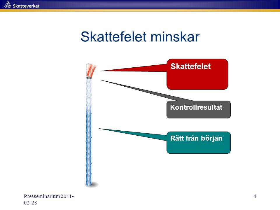 Presseminarium 2011- 02-23 5 Skatteverkets strategi:  Rätt från början  Lätt att göra rätt – svårt att göra fel  Bra bemötande och högt förtroende