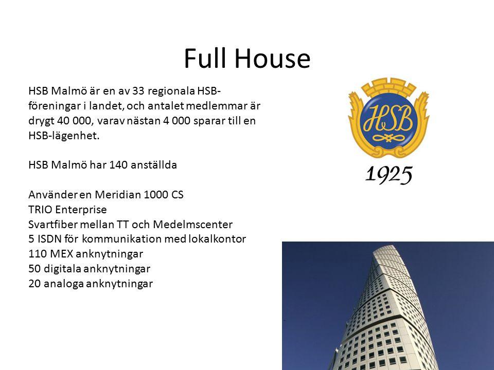 Full House HSB Malmö är en av 33 regionala HSB- föreningar i landet, och antalet medlemmar är drygt 40 000, varav nästan 4 000 sparar till en HSB-läge