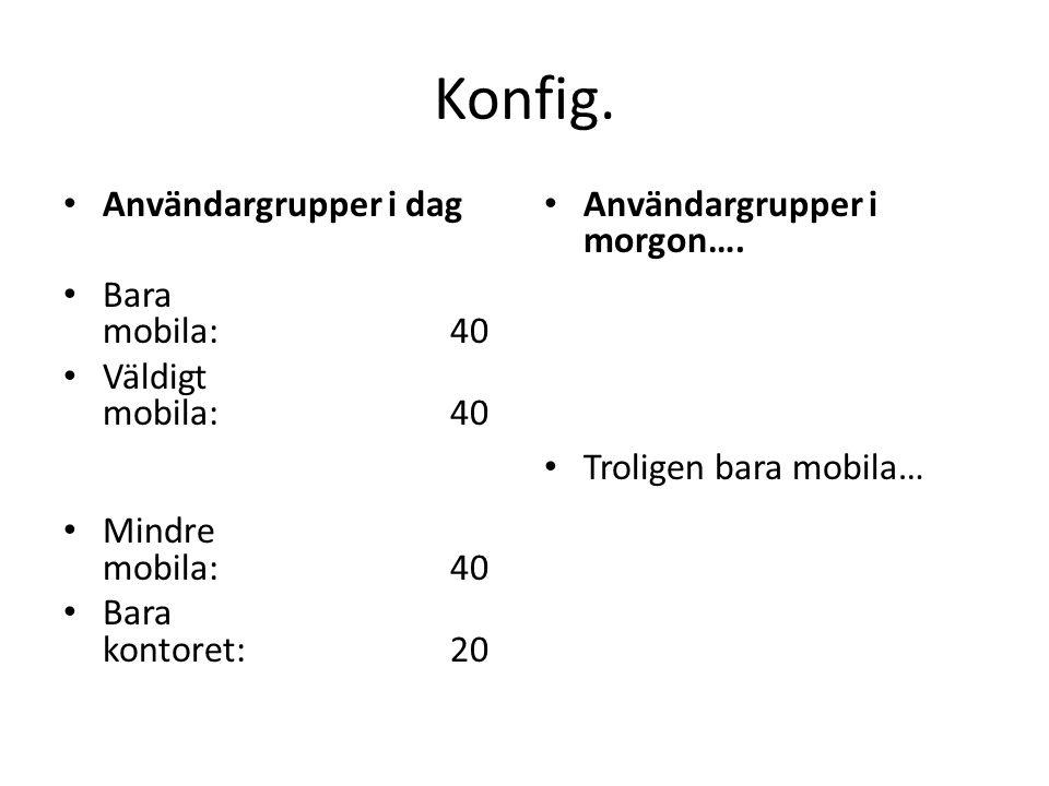 Konfig. Användargrupper i dag Bara mobila: 40 Väldigt mobila: 40 Mindre mobila: 40 Bara kontoret: 20 Användargrupper i morgon…. Troligen bara mobila…