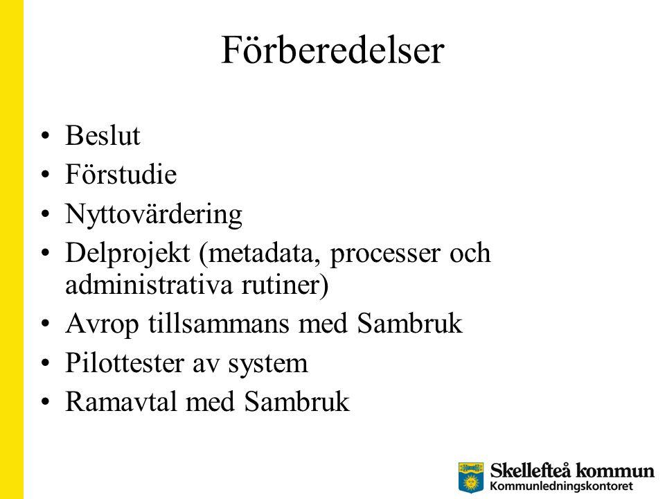Delprojekt nämndsadminstration Deltagande kommuner –Skellefteå –Jönköping –Norrköping –Umeå –Norsjö –Lycksele