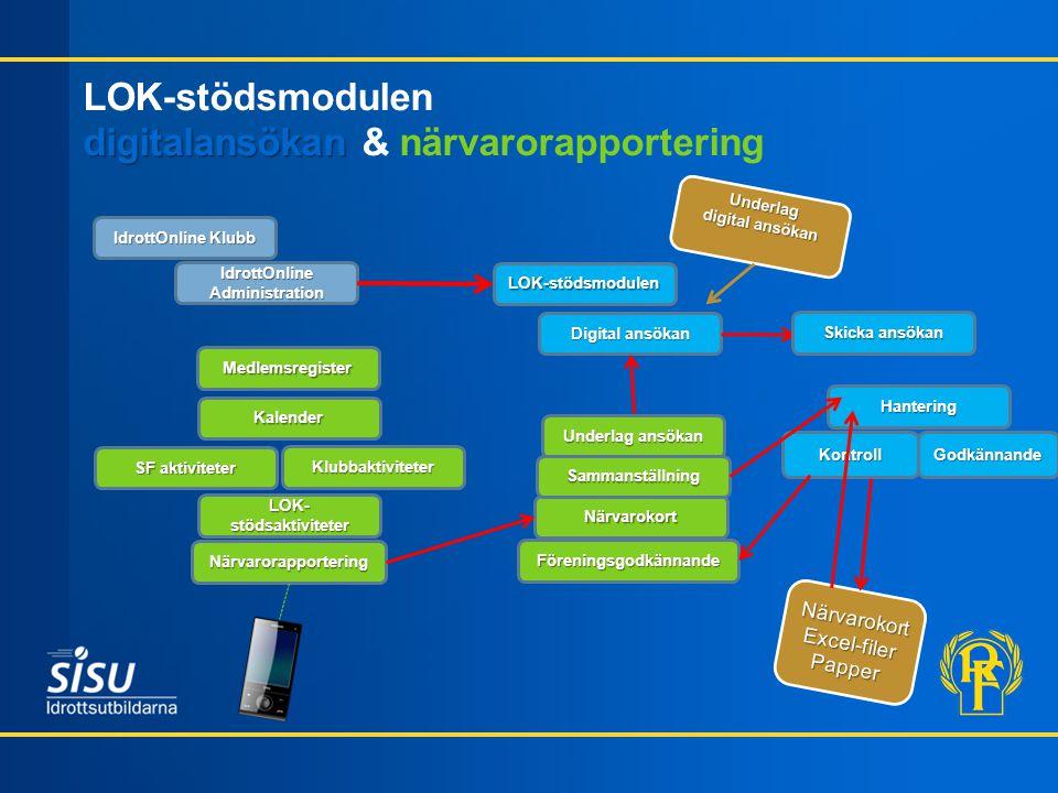 digitalansökan LOK-stödsmodulen digitalansökan & närvarorapportering IdrottOnline Klubb IdrottOnline Administration LOK-stödsmodulen Digital ansökan N