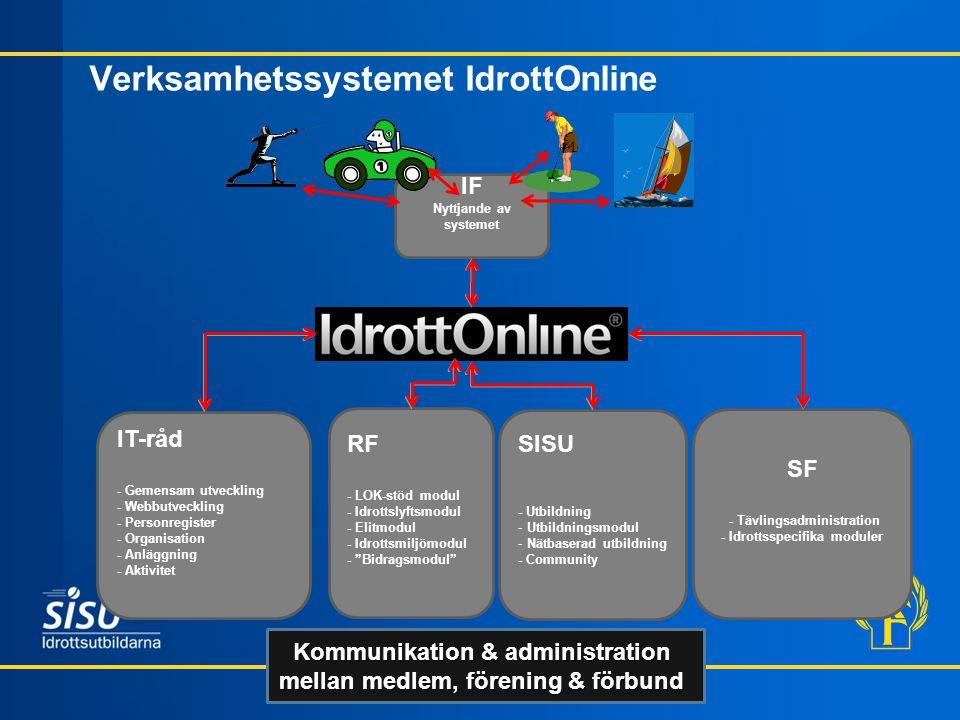 Verksamhetssystemet IdrottOnline IT-råd - Gemensam utveckling - Webbutveckling - Personregister - Organisation - Anläggning - Aktivitet RF - LOK-stöd