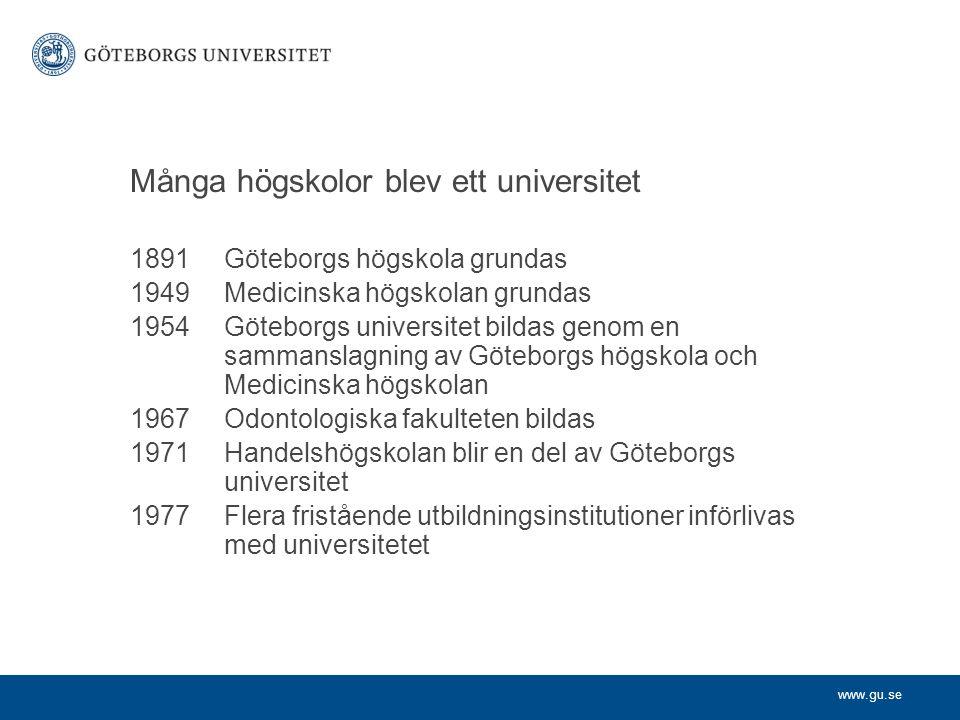 Många högskolor blev ett universitet 1891 Göteborgs högskola grundas 1949 Medicinska högskolan grundas 1954 Göteborgs universitet bildas genom en sammanslagning av Göteborgs högskola och Medicinska högskolan 1967 Odontologiska fakulteten bildas 1971 Handelshögskolan blir en del av Göteborgs universitet 1977 Flera fristående utbildningsinstitutioner införlivas med universitetet