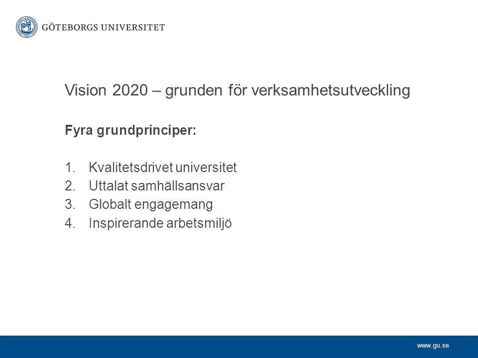 www.gu.se Vision 2020 – grunden för verksamhetsutveckling Fyra grundprinciper: 1.Kvalitetsdrivet universitet 2.Uttalat samhällsansvar 3.Globalt engagemang 4.Inspirerande arbetsmiljö