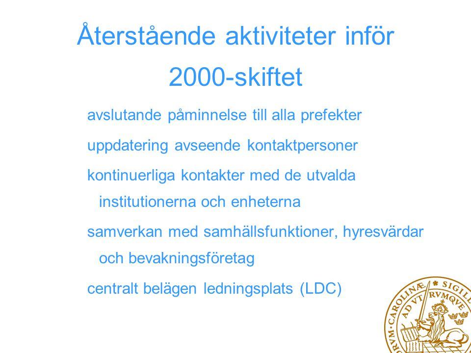 Återstående aktiviteter inför 2000-skiftet avslutande påminnelse till alla prefekter uppdatering avseende kontaktpersoner kontinuerliga kontakter med de utvalda institutionerna och enheterna samverkan med samhällsfunktioner, hyresvärdar och bevakningsföretag centralt belägen ledningsplats (LDC)