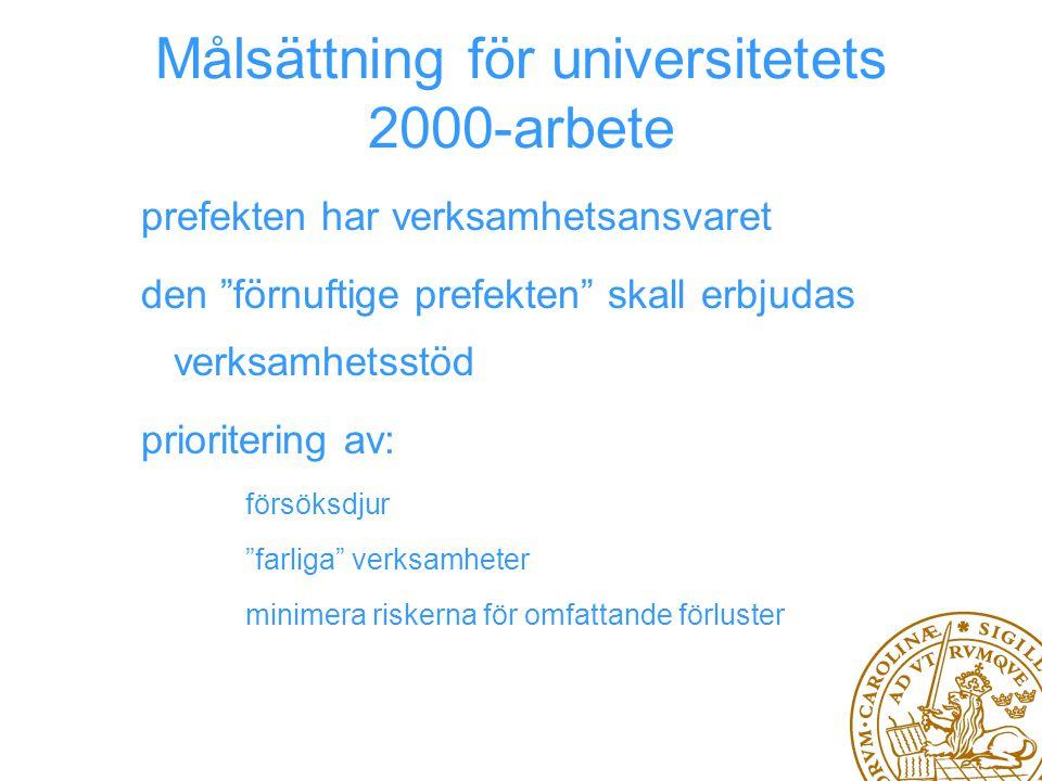 Målsättning för universitetets 2000-arbete prefekten har verksamhetsansvaret den förnuftige prefekten skall erbjudas verksamhetsstöd prioritering av: försöksdjur farliga verksamheter minimera riskerna för omfattande förluster
