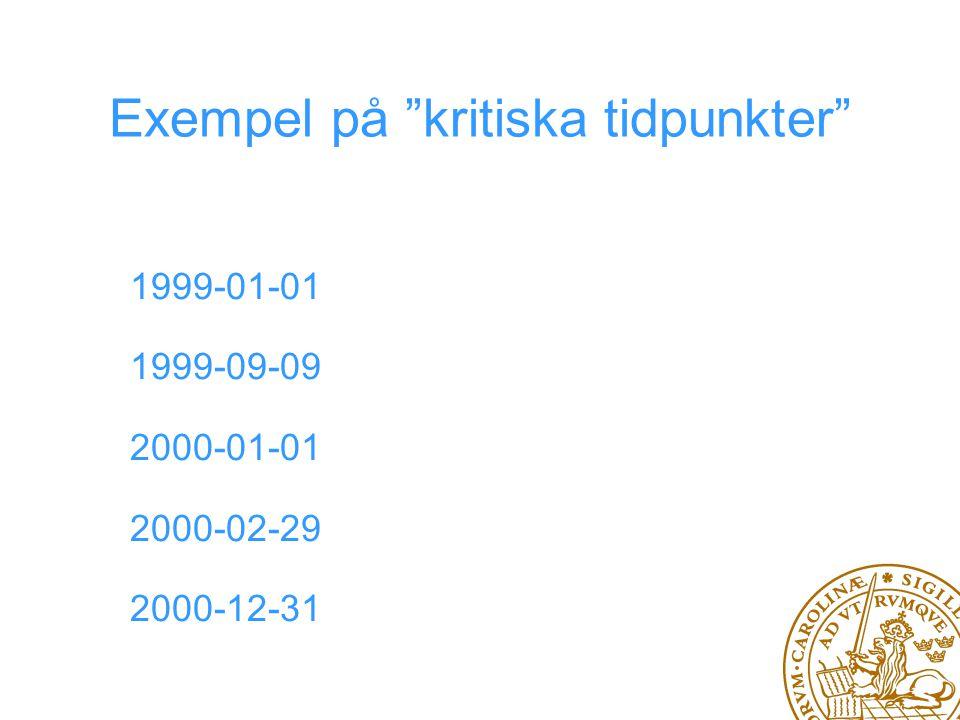 """Exempel på """"kritiska tidpunkter"""" 1999-01-01 1999-09-09 2000-01-01 2000-02-29 2000-12-31"""