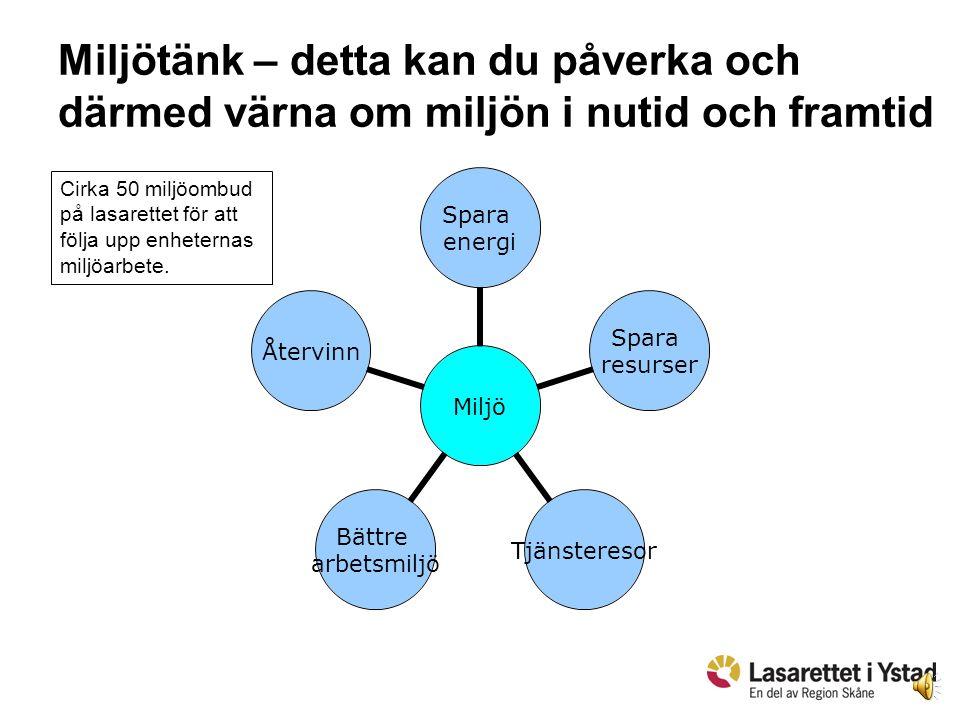 1 Kort information om lasarettets miljöhänsyn och miljöarbete, i vilket alla vi medarbetare har ett ansvar.