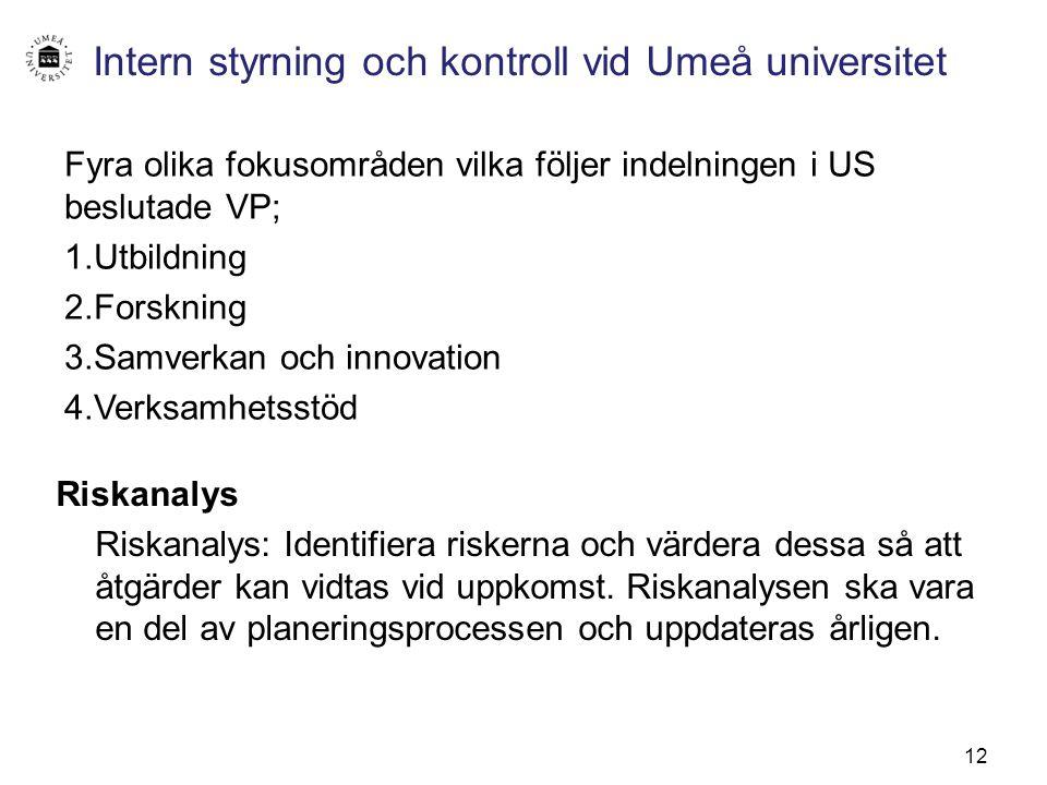 12 Intern styrning och kontroll vid Umeå universitet Riskanalys Riskanalys: Identifiera riskerna och värdera dessa så att åtgärder kan vidtas vid uppk