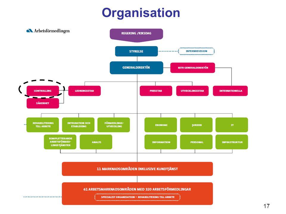 17 Organisation