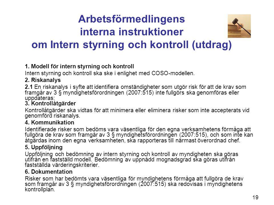 19 Arbetsförmedlingens interna instruktioner om Intern styrning och kontroll (utdrag) 1. Modell för intern styrning och kontroll Intern styrning och k