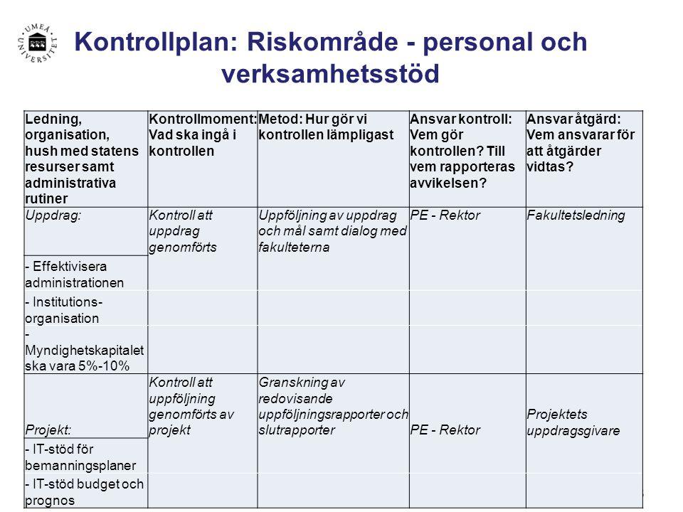 28 Kontrollplan: Riskområde - personal och verksamhetsstöd Ledning, organisation, hush med statens resurser samt administrativa rutiner Kontrollmoment