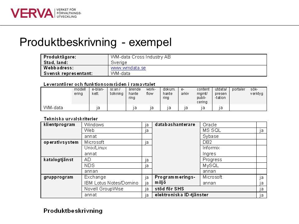 Produktbeskrivning - exempel