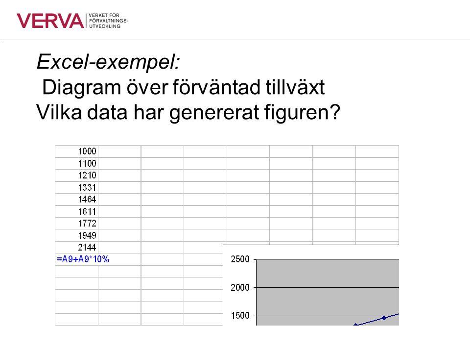 Vad innehåller Vägledningen Informationsförsörjning 2005.