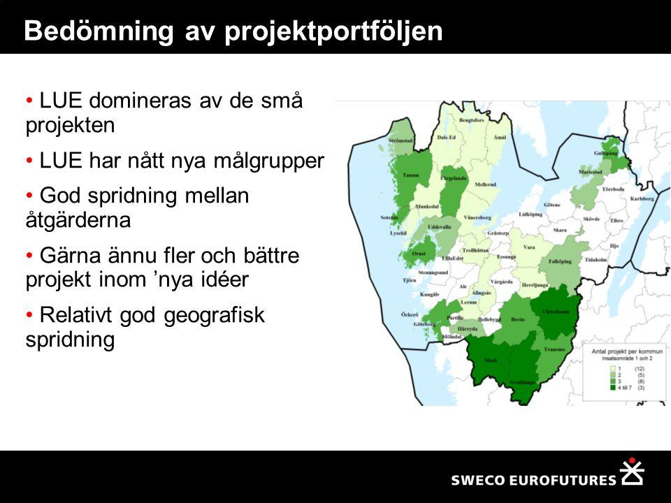 Bedömning av projektportföljen LUE domineras av de små projekten LUE har nått nya målgrupper God spridning mellan åtgärderna Gärna ännu fler och bättre projekt inom 'nya idéer Relativt god geografisk spridning