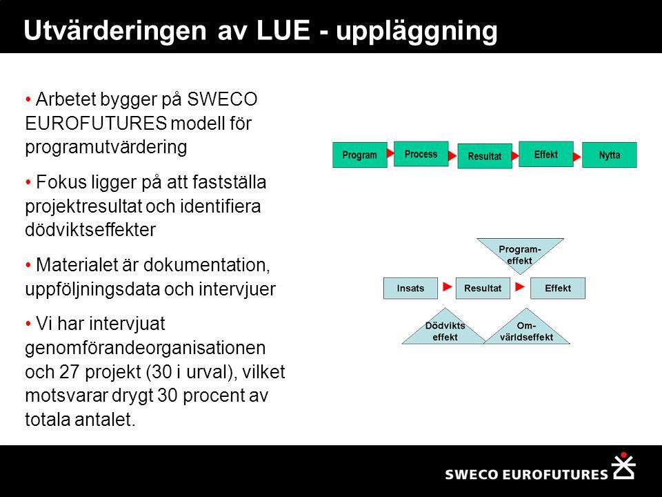 Utvärderingen av LUE - uppläggning Arbetet bygger på SWECO EUROFUTURES modell för programutvärdering Fokus ligger på att fastställa projektresultat och identifiera dödviktseffekter Materialet är dokumentation, uppföljningsdata och intervjuer Vi har intervjuat genomförandeorganisationen och 27 projekt (30 i urval), vilket motsvarar drygt 30 procent av totala antalet.