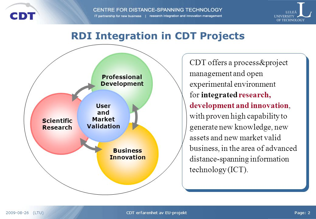 CDT erfarenhet av EU-projektPage: 22009-08-26 (LTU) RDI Integration in CDT Projects Scientific Research Professional Development Business Innovation User and Market Validation CDT offers a process&project management and open experimental environment for integrated research, development and innovation, with proven high capability to generate new knowledge, new assets and new market valid business, in the area of advanced distance-spanning information technology (ICT).