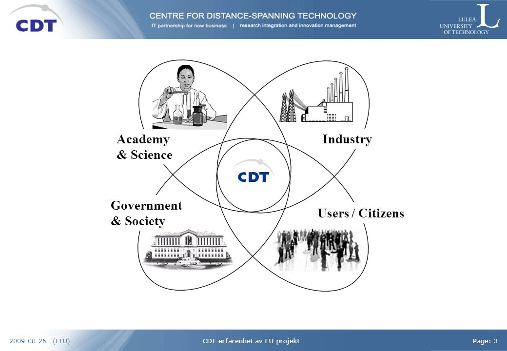 CDT erfarenhet av EU-projektPage: 32009-08-26 (LTU) Government & Society Users / Citizens IndustryAcademy & Science