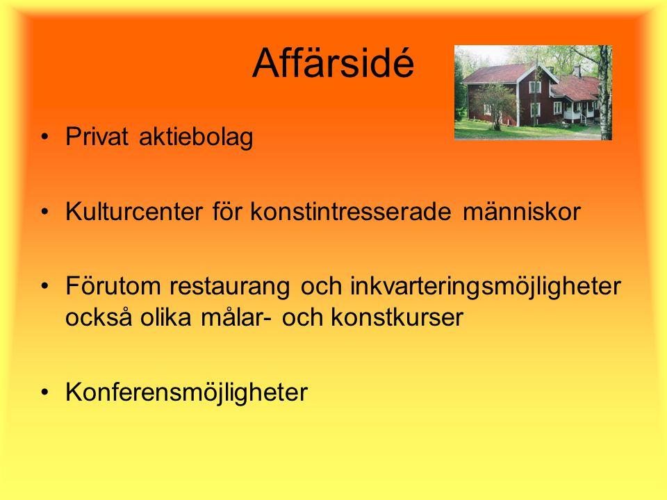 Affärsidé Privat aktiebolag Kulturcenter för konstintresserade människor Förutom restaurang och inkvarteringsmöjligheter också olika målar- och konstkurser Konferensmöjligheter