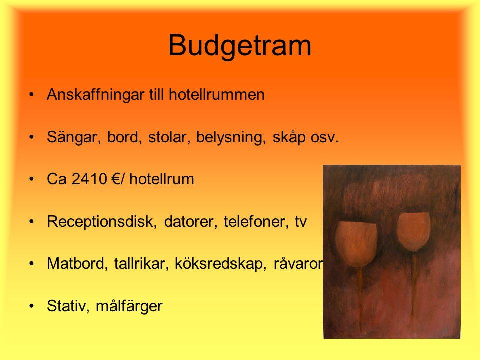 Budgetram Anskaffningar till hotellrummen Sängar, bord, stolar, belysning, skåp osv.