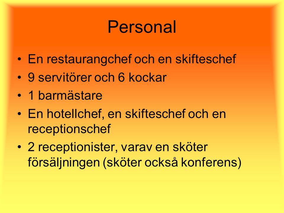 Personal En restaurangchef och en skifteschef 9 servitörer och 6 kockar 1 barmästare En hotellchef, en skifteschef och en receptionschef 2 receptionister, varav en sköter försäljningen (sköter också konferens)