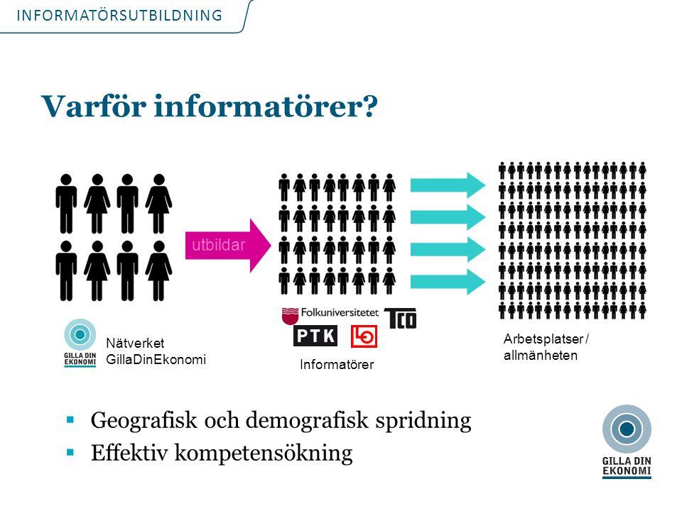 INFORMATÖRSUTBILDNING Varför informatörer?  Geografisk och demografisk spridning  Effektiv kompetensökning Nätverket GillaDinEkonomi Arbetsplatser /