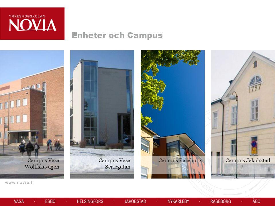 Enheter och Campus Campus Vasa Wolffskavägen Campus Vasa Seriegatan Campus RaseborgCampus Jakobstad