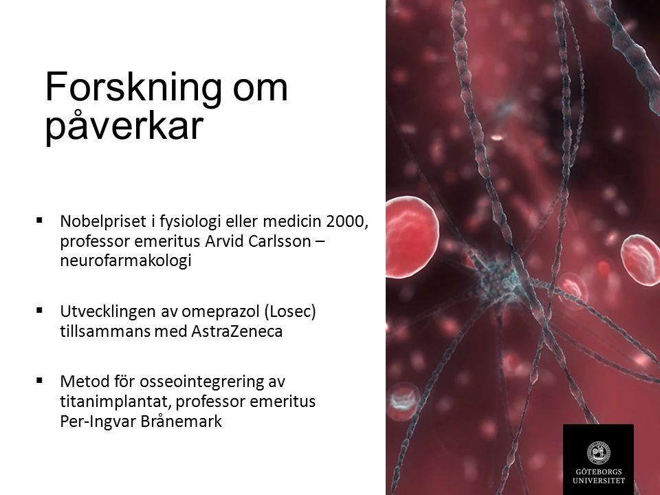 Forskning om påverkar  Nobelpriset i fysiologi eller medicin 2000, professor emeritus Arvid Carlsson – neurofarmakologi  Utvecklingen av omeprazol (Losec) tillsammans med AstraZeneca  Metod för osseointegrering av titanimplantat, professor emeritus Per-Ingvar Brånemark