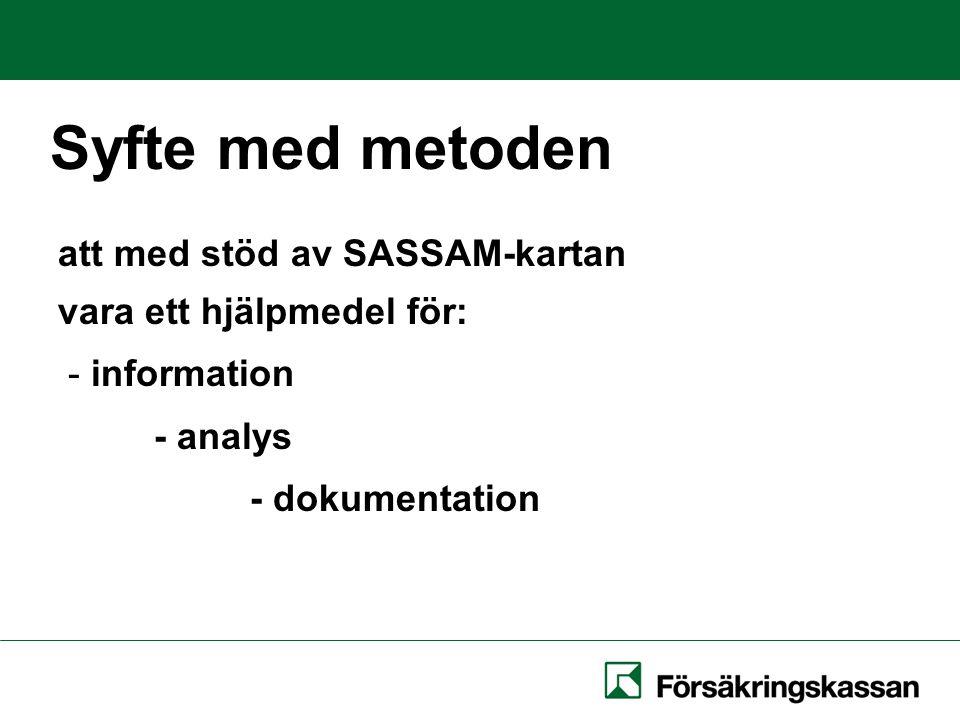 Syfte med metoden att med stöd av SASSAM-kartan vara ett hjälpmedel för: - information - analys - dokumentation