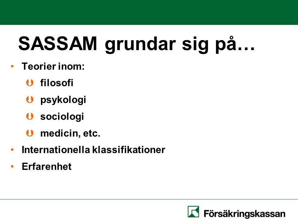 SASSAM grundar sig på… Teorier inom: Þ filosofi Þ psykologi Þ sociologi Þ medicin, etc. Internationella klassifikationer Erfarenhet