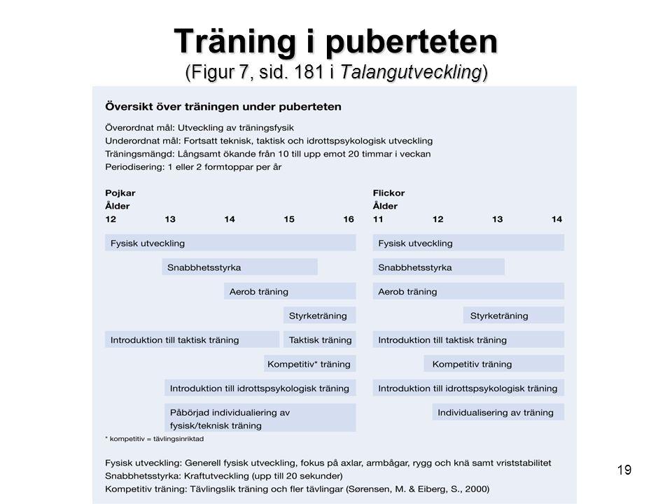 19 Träning i puberteten (Figur 7, sid. 181 i Talangutveckling)