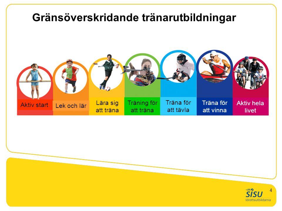 Gränsöverskridande tränarutbildningar Aktiv start Lek och lär Lära sig att träna Träning för att träna Träna för att tävla Träna för att vinna Aktiv hela livet 4