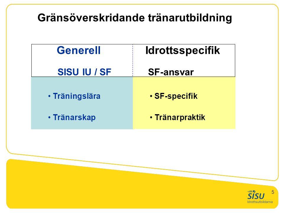 Träningslära Tränarskap SF-specifik Tränarpraktik Generell Idrottsspecifik SISU IU / SF SF-ansvar Gränsöverskridande tränarutbildning 5