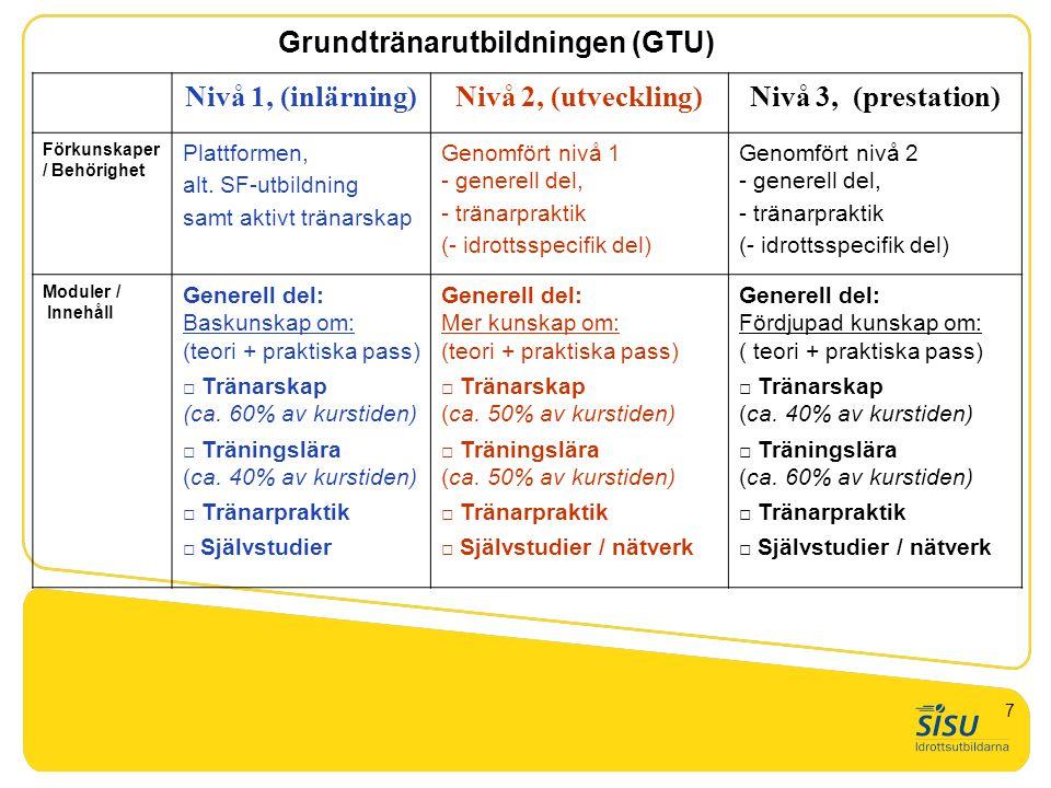 Grundtränarutbildningen (GTU) Nivå 1, (inlärning)Nivå 2, (utveckling)Nivå 3, (prestation) Förkunskaper / Behörighet Plattformen, alt.
