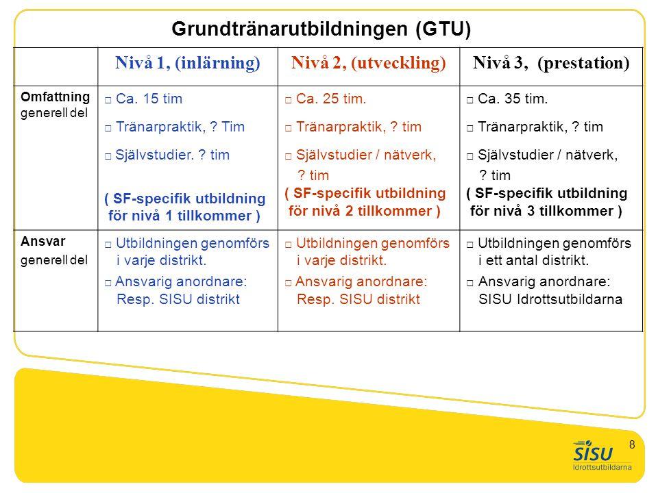 Grundtränarutbildningen (GTU) Nivå 1, (inlärning)Nivå 2, (utveckling)Nivå 3, (prestation) Omfattning generell del □ Ca. 15 tim □ Tränarpraktik, ? Tim