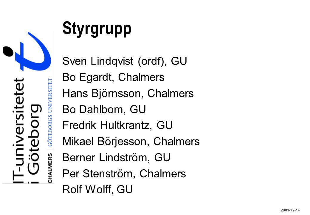 2001-12-14 Styrgrupp Sven Lindqvist (ordf), GU Bo Egardt, Chalmers Hans Björnsson, Chalmers Bo Dahlbom, GU Fredrik Hultkrantz, GU Mikael Börjesson, Ch
