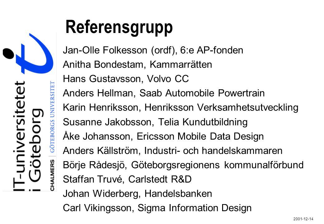 2001-12-14 Referensgrupp Jan-Olle Folkesson (ordf), 6:e AP-fonden Anitha Bondestam, Kammarrätten Hans Gustavsson, Volvo CC Anders Hellman, Saab Automo
