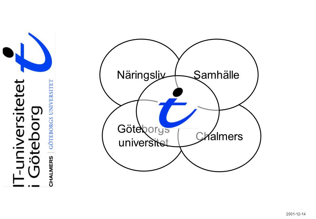 2001-12-14 Näringsliv Göteborgs universitet Chalmers Samhälle