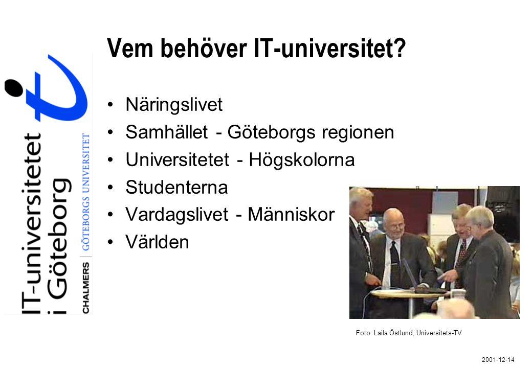 2001-12-14 Vem behöver IT-universitet? Näringslivet Samhället - Göteborgs regionen Universitetet - Högskolorna Studenterna Vardagslivet - Människor Vä