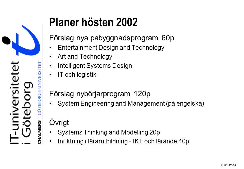 2001-12-14 Förslag Forskningsområden Anknytning till Lindholmen Science Park Vardagslivets informationsteknologi Kommunikationsnät Systems Engineering Art, media, entertainment and technology ihop med GU:s konstnärliga verksamheter