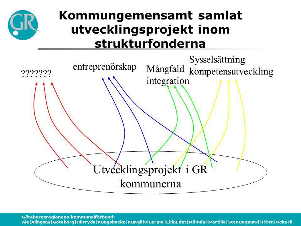 Göteborgsregionens kommunalförbund: Ale|Alingsås|Göteborg|Härryda|Kungsbacka|Kungälv|Lerum|LillaEdet|Mölndal|Partille|Stenungsund|Tjörn|Öckerö Kommungemensamt samlat utvecklingsprojekt inom strukturfonderna .